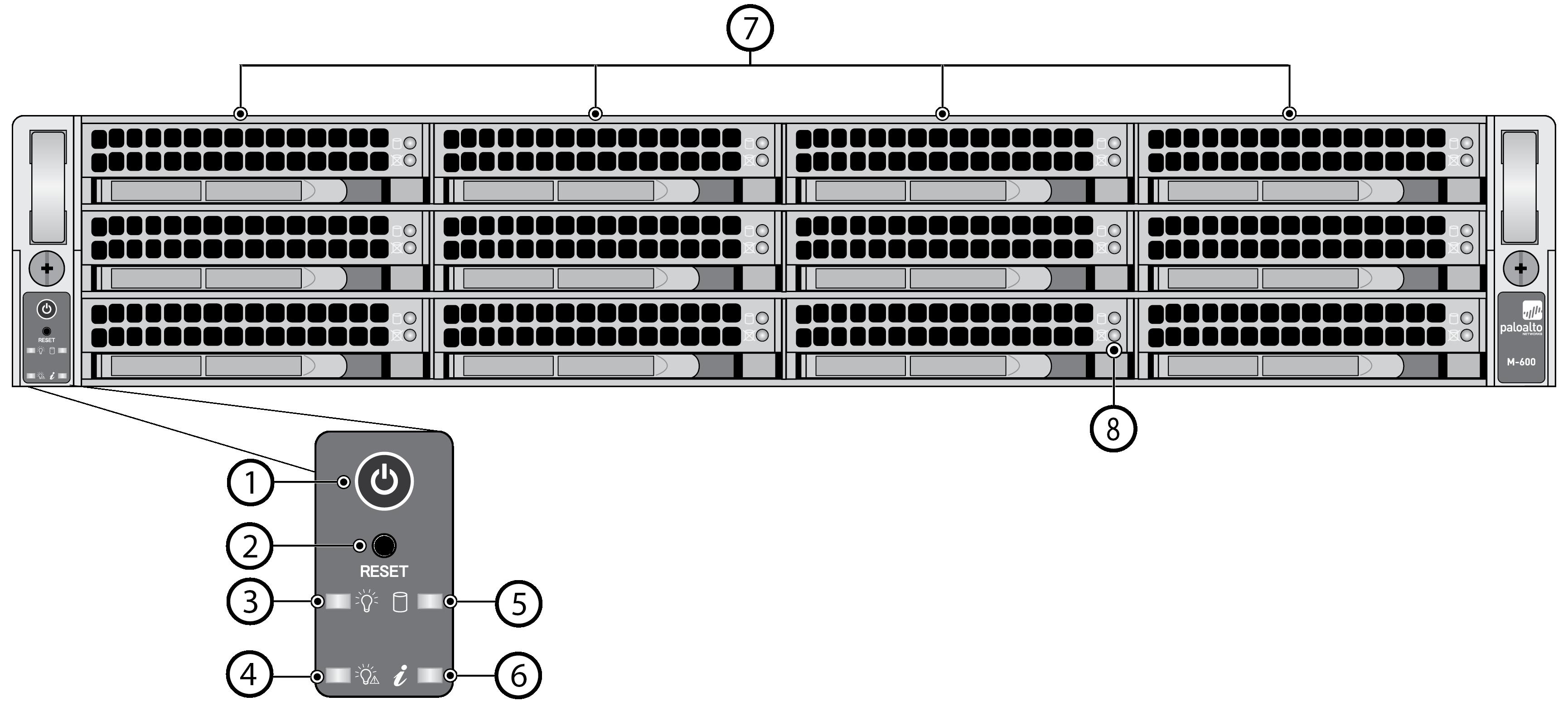 Palo Alto Networks M-600 Management Appliance   PaloGuard com