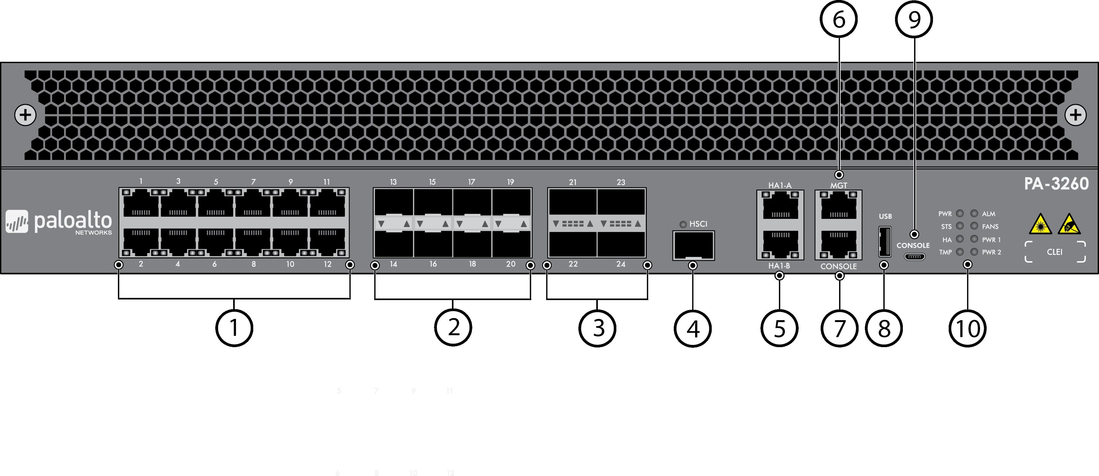 Palo Alto Networks Enterprise Firewall PA-3260 | PaloGuard com