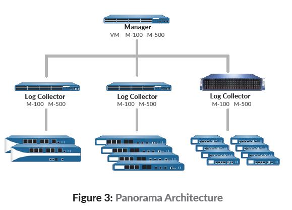 Palo Alto networks 5220 hardware guide manual